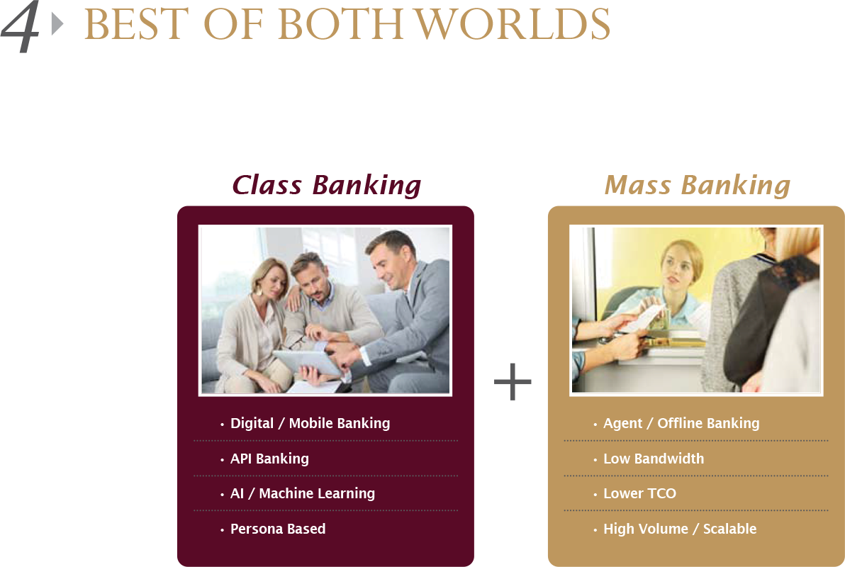 Core Banking Software